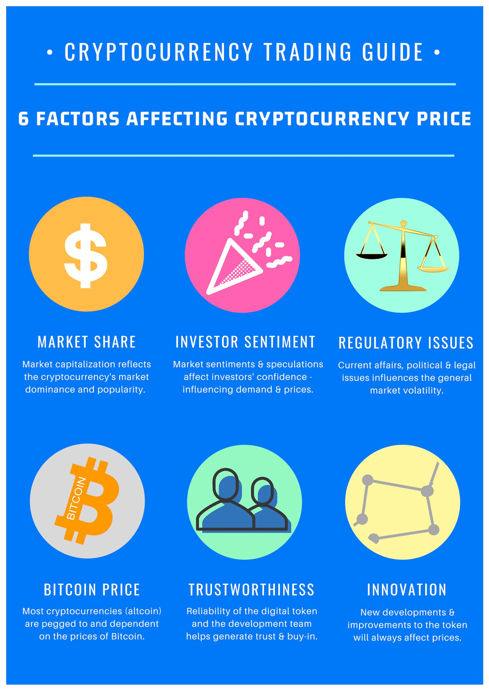 factors affecting market share