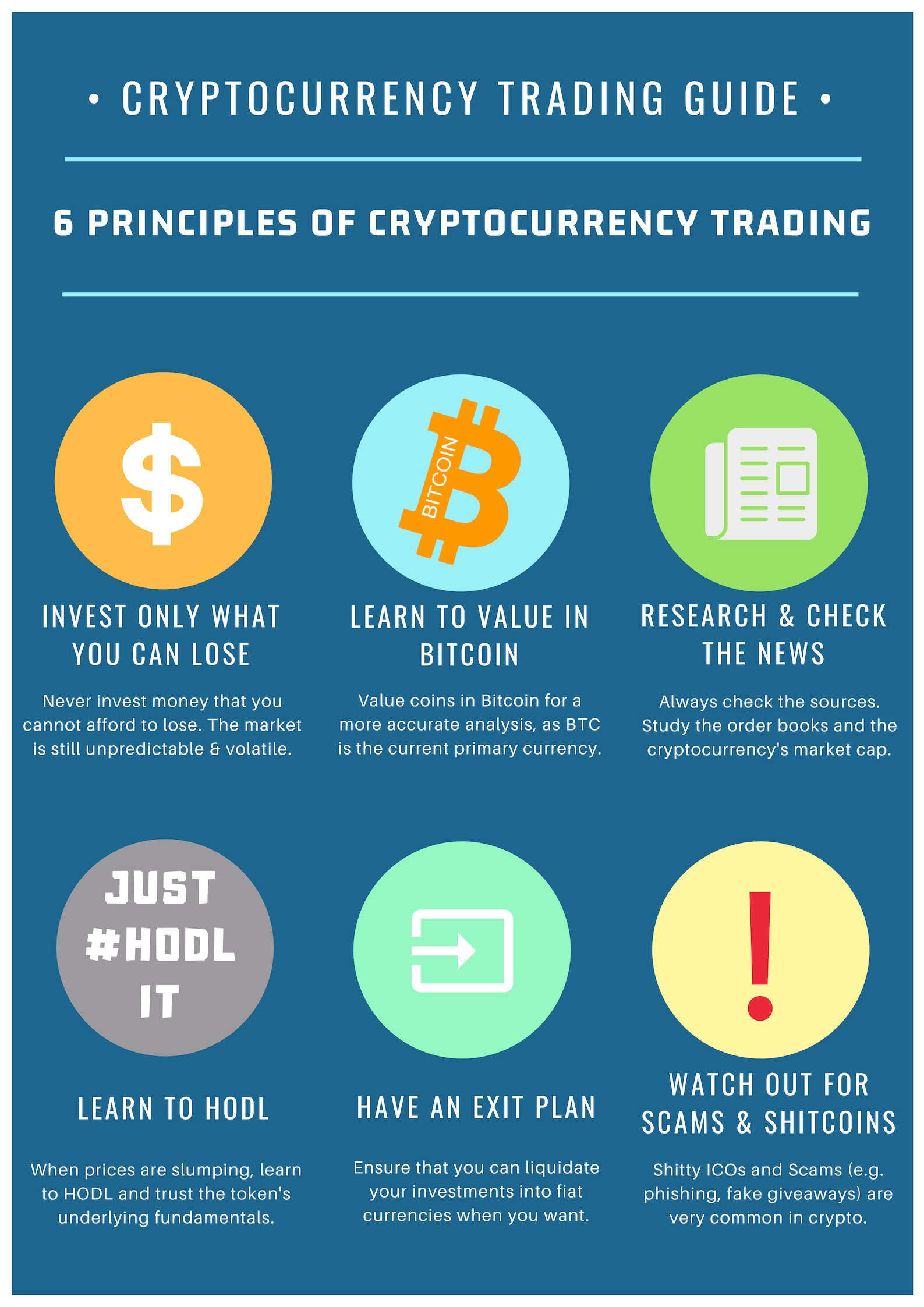 Trading-Guide-3---6-principles-trading-cryptocurrency-1
