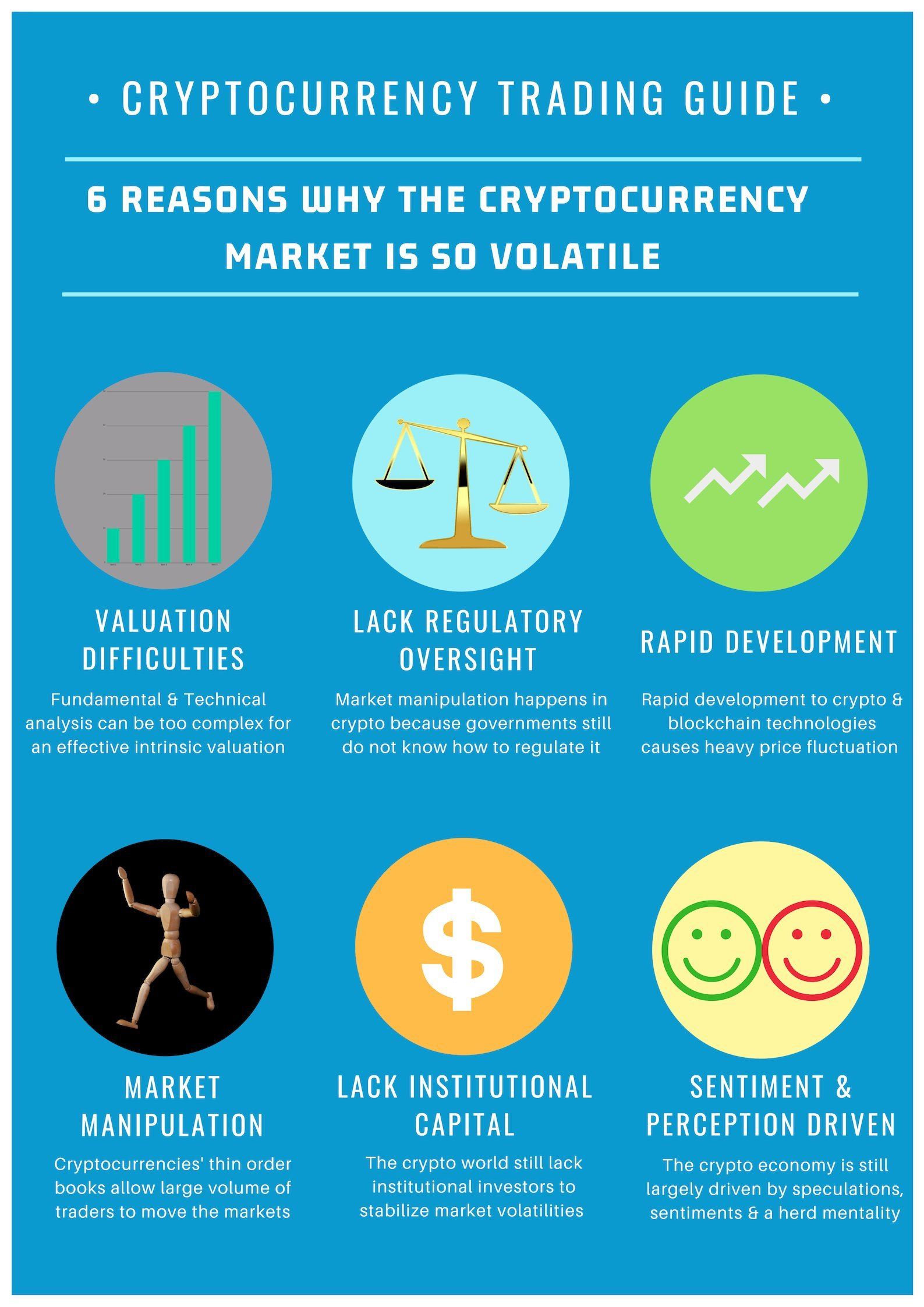Trading-Guide-4---6-reasons-cryptocurrency-market-volatile